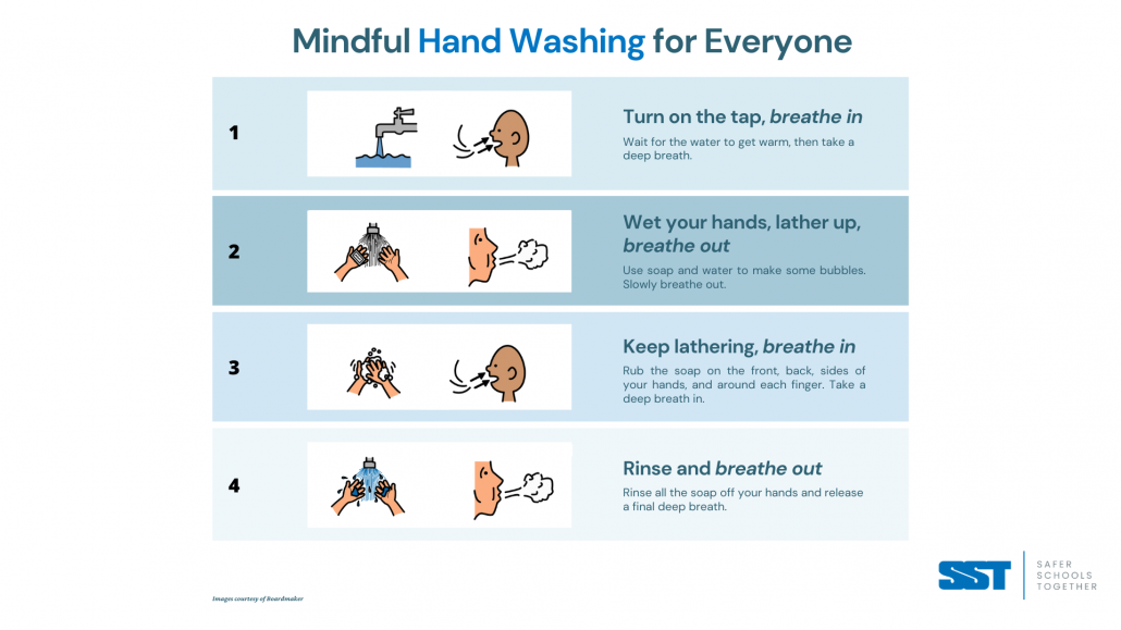 Mindful Handwashing