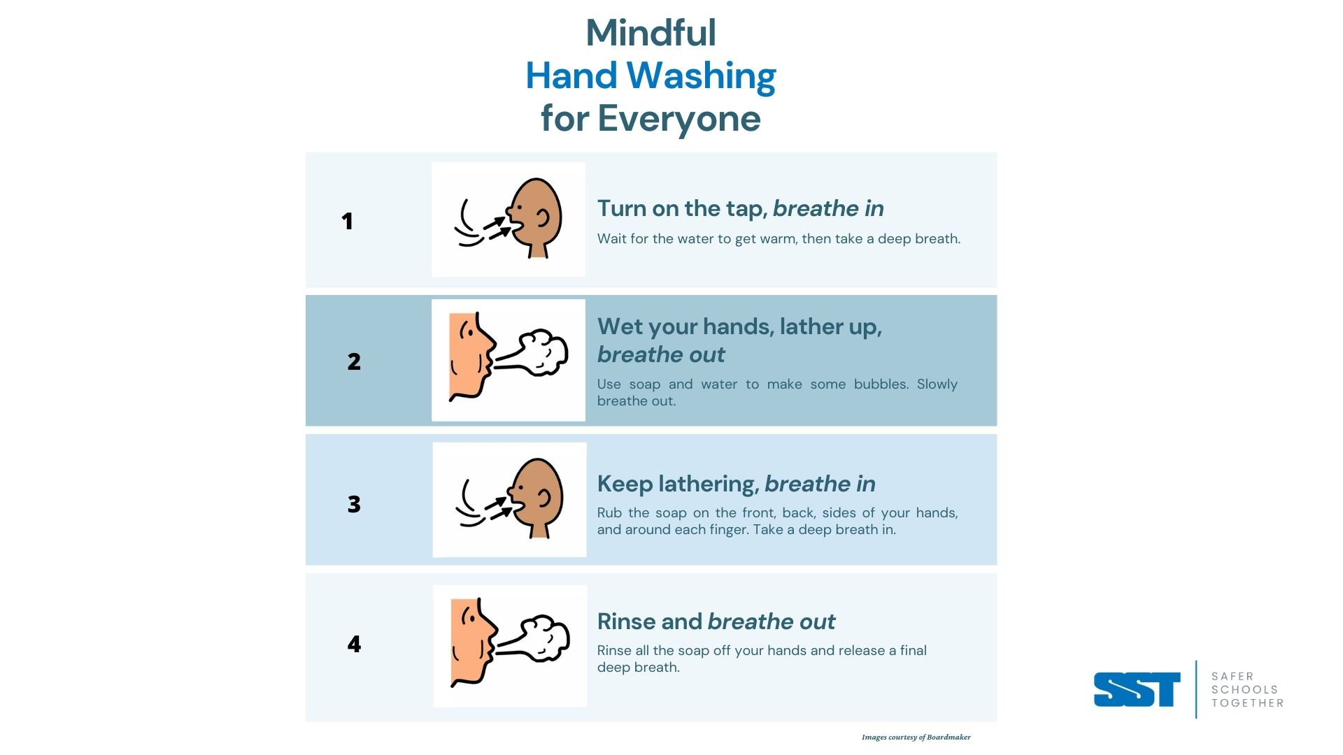 Mindful Hand Washing image